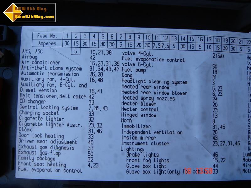 1996 bmw 328i fuse box diagram '94 325is what are fuses 47 & 50 for? - bimmerfest - bmw ...
