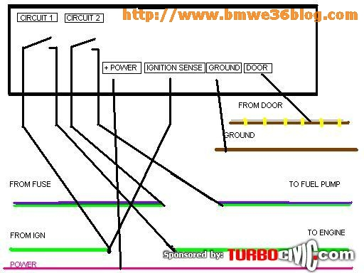 E36 Wiring Diagram : Bmw e ignition wiring diagram images