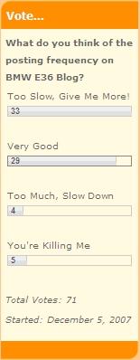 Poll 4 Result